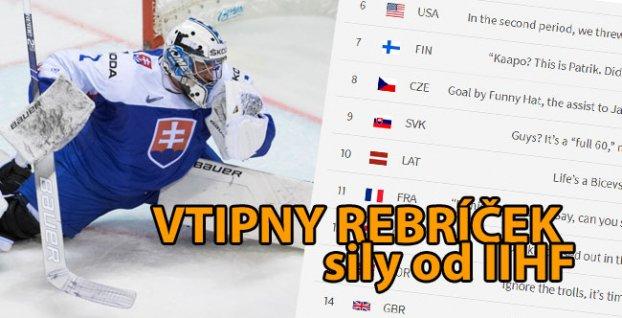 fb658566bfaff Vtipný rebríček formy IIHF: Popis Slovenska všetko vystihuje ...