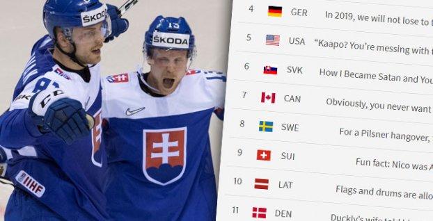 a639a57ff8a91 Vtipný rebríček formy IIHF: Slovensko vysoko, nechýba narážka na ...