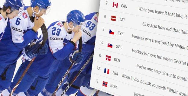 ad3d9b0ca7379 Vtipný rebríček formy IIHF: Slovensko mimo štvrťfinále, narážka na ...