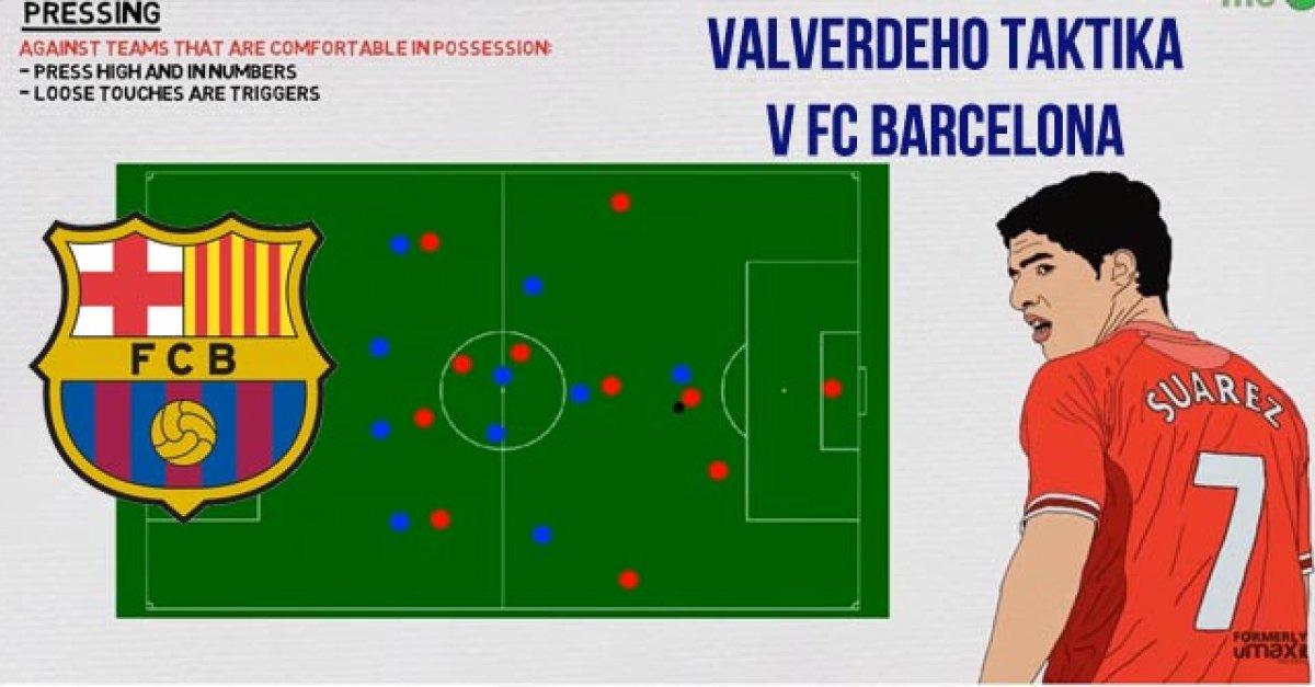 16391676945c2 VIDEO: Taktická analýza FC Barcelona. Takto hrá španielsky klub pod  Ernestom Valverdem   Šport7.sk
